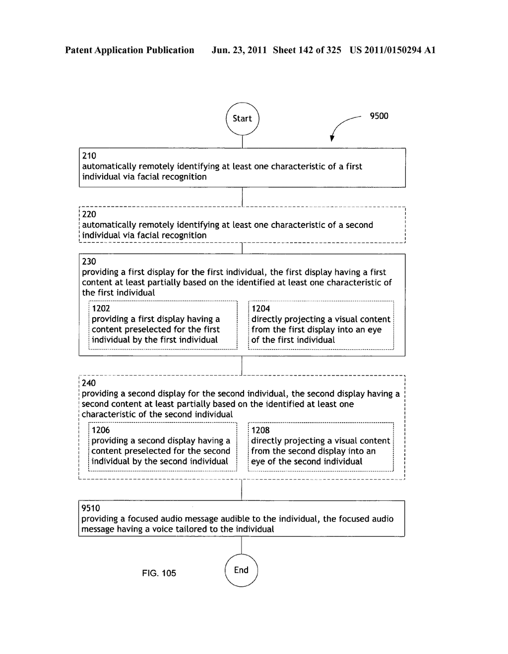 Identifying a characteristic of an individual utilizing facial recognition     and providing a display for the individual - diagram, schematic, and image 143
