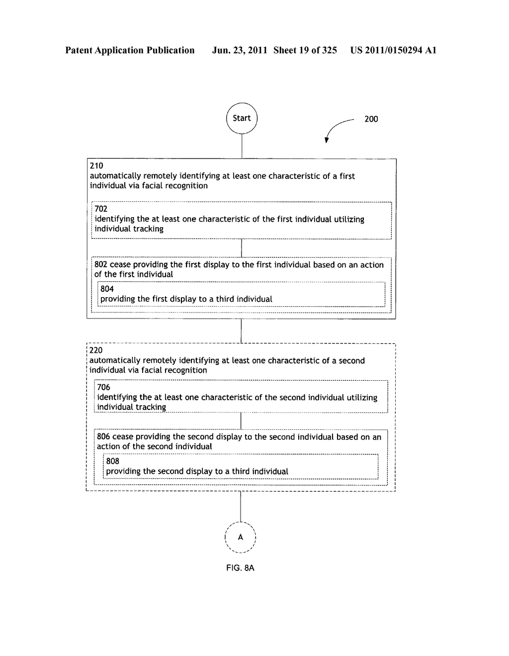 Identifying a characteristic of an individual utilizing facial recognition     and providing a display for the individual - diagram, schematic, and image 20