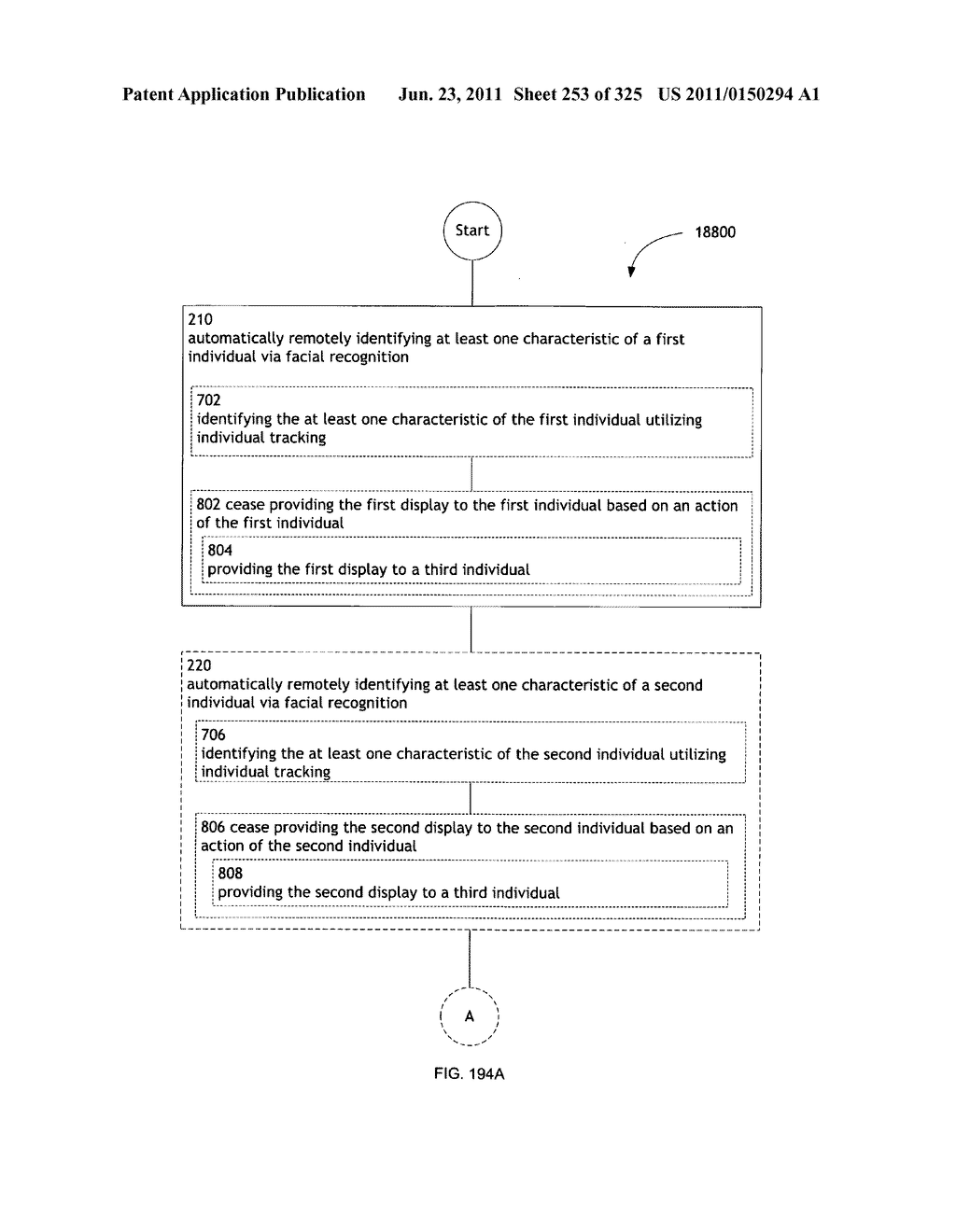 Identifying a characteristic of an individual utilizing facial recognition     and providing a display for the individual - diagram, schematic, and image 254