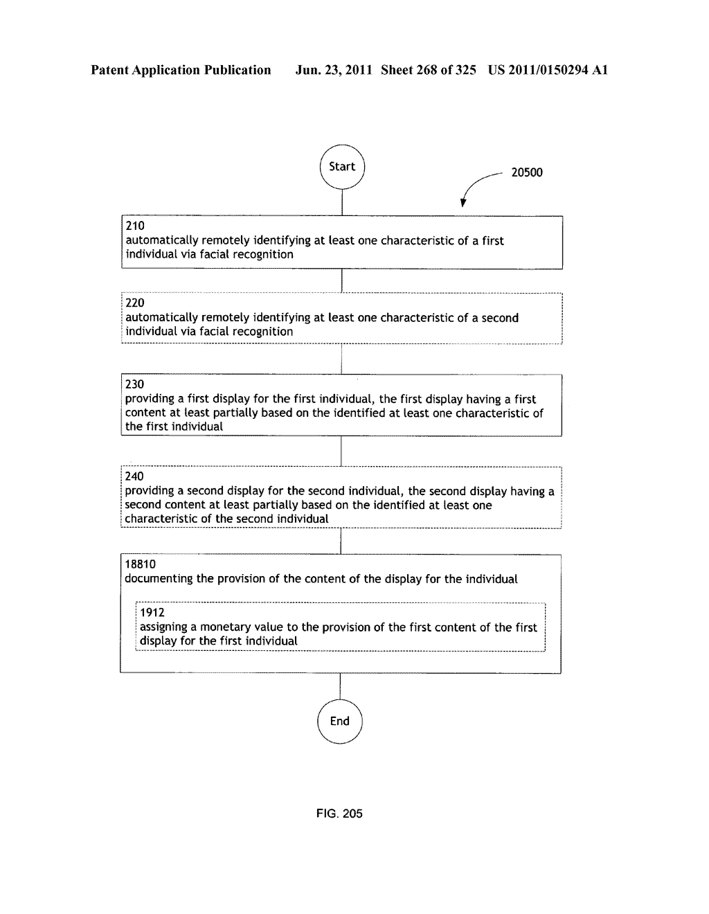 Identifying a characteristic of an individual utilizing facial recognition     and providing a display for the individual - diagram, schematic, and image 269