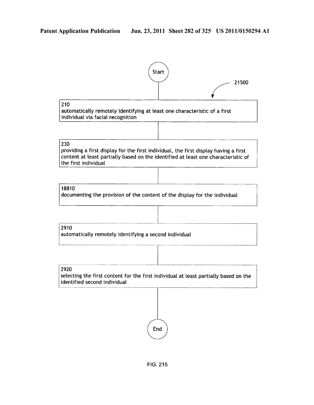 Identifying a characteristic of an individual utilizing facial recognition     and providing a display for the individual - diagram, schematic, and image 283