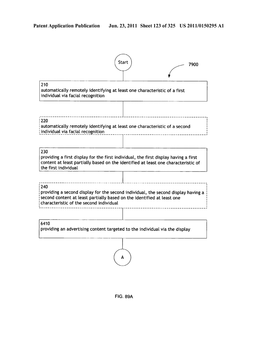 Identifying a characteristic of an individual utilizing facial recognition     and providing a display for the individual - diagram, schematic, and image 124