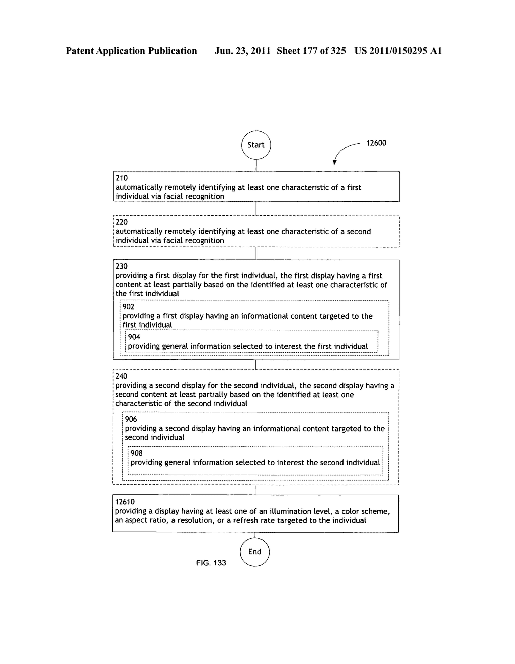 Identifying a characteristic of an individual utilizing facial recognition     and providing a display for the individual - diagram, schematic, and image 178