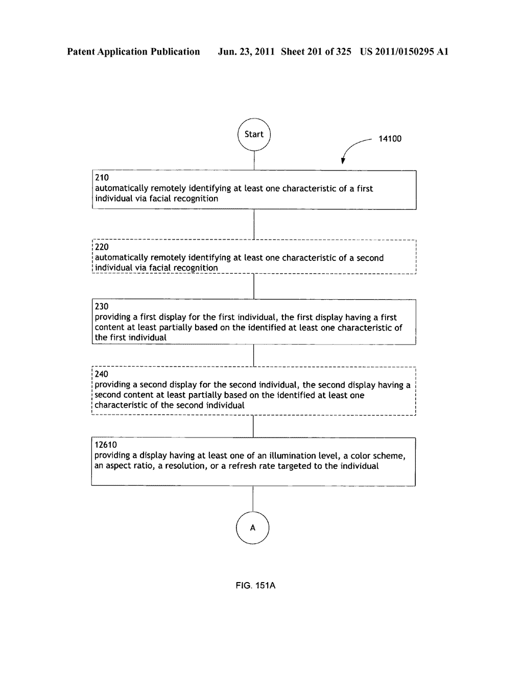 Identifying a characteristic of an individual utilizing facial recognition     and providing a display for the individual - diagram, schematic, and image 202