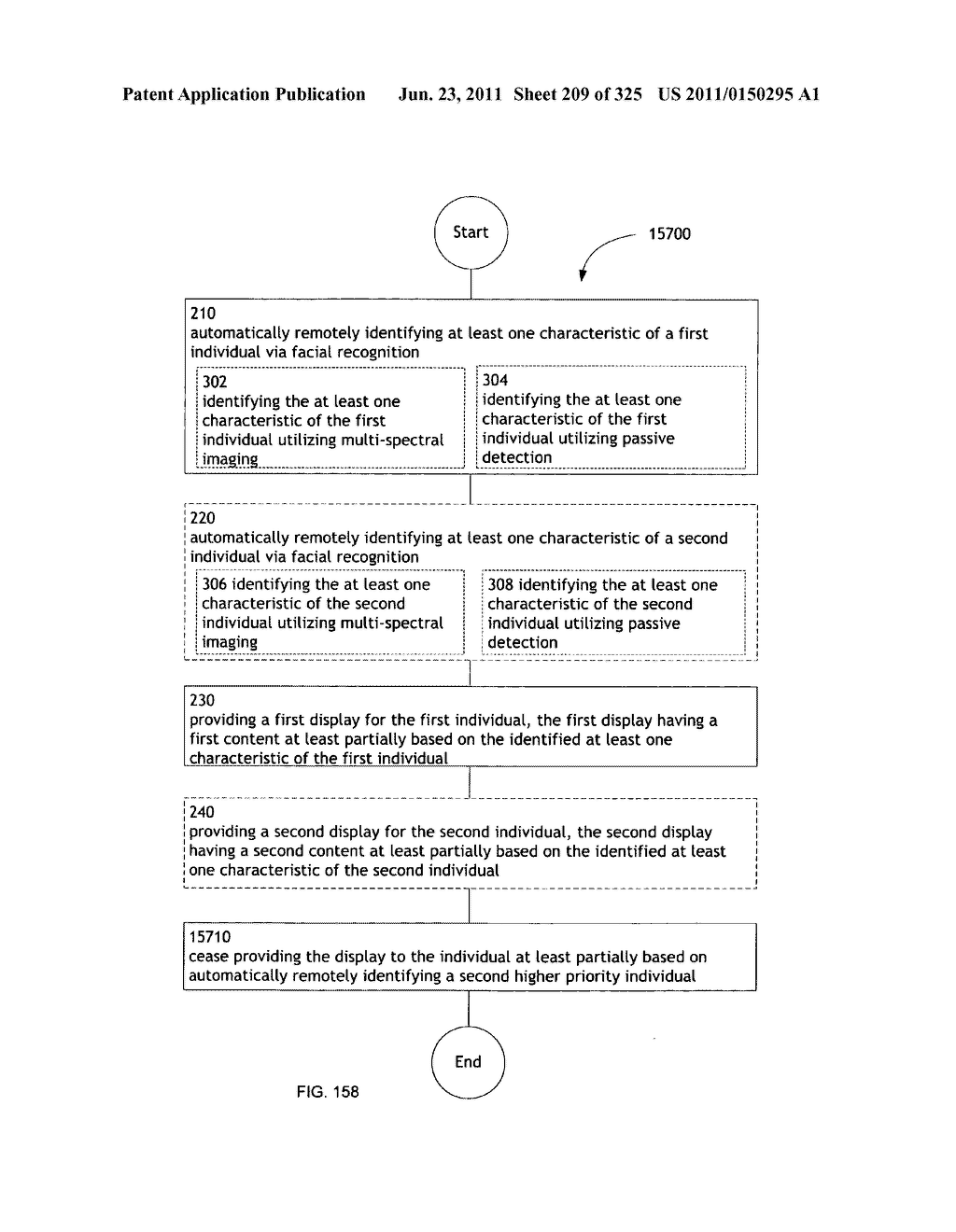 Identifying a characteristic of an individual utilizing facial recognition     and providing a display for the individual - diagram, schematic, and image 210