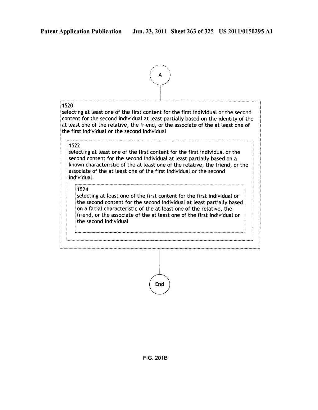 Identifying a characteristic of an individual utilizing facial recognition     and providing a display for the individual - diagram, schematic, and image 264