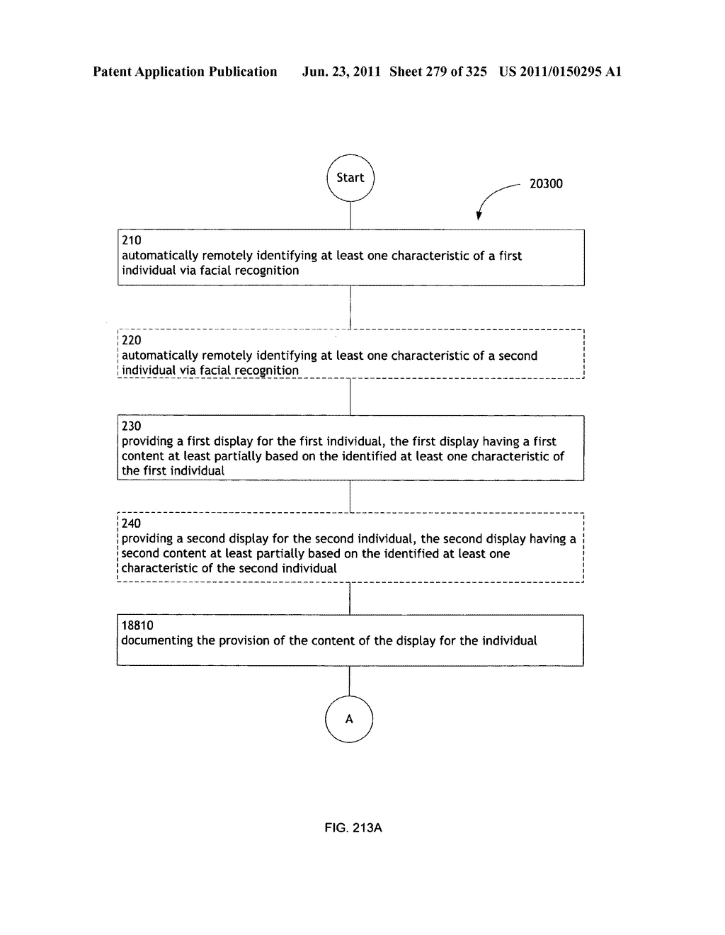 Identifying a characteristic of an individual utilizing facial recognition     and providing a display for the individual - diagram, schematic, and image 280