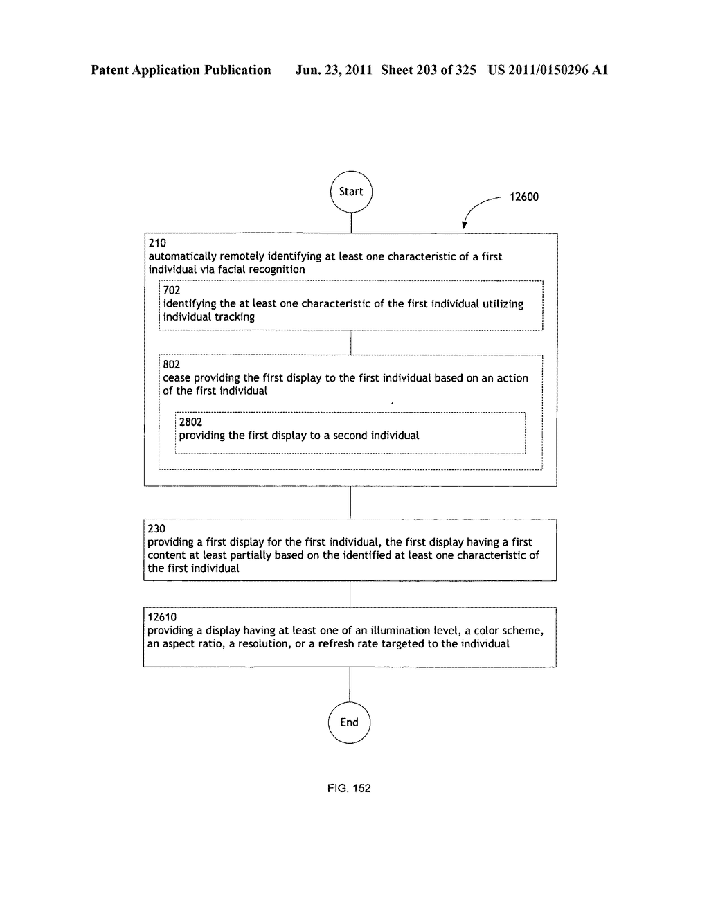Identifying a characteristic of an individual utilizing facial recognition     and providing a display  for the individual - diagram, schematic, and image 204