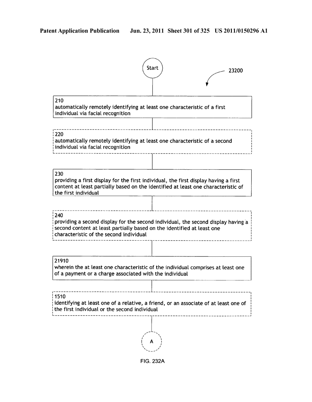 Identifying a characteristic of an individual utilizing facial recognition     and providing a display  for the individual - diagram, schematic, and image 302