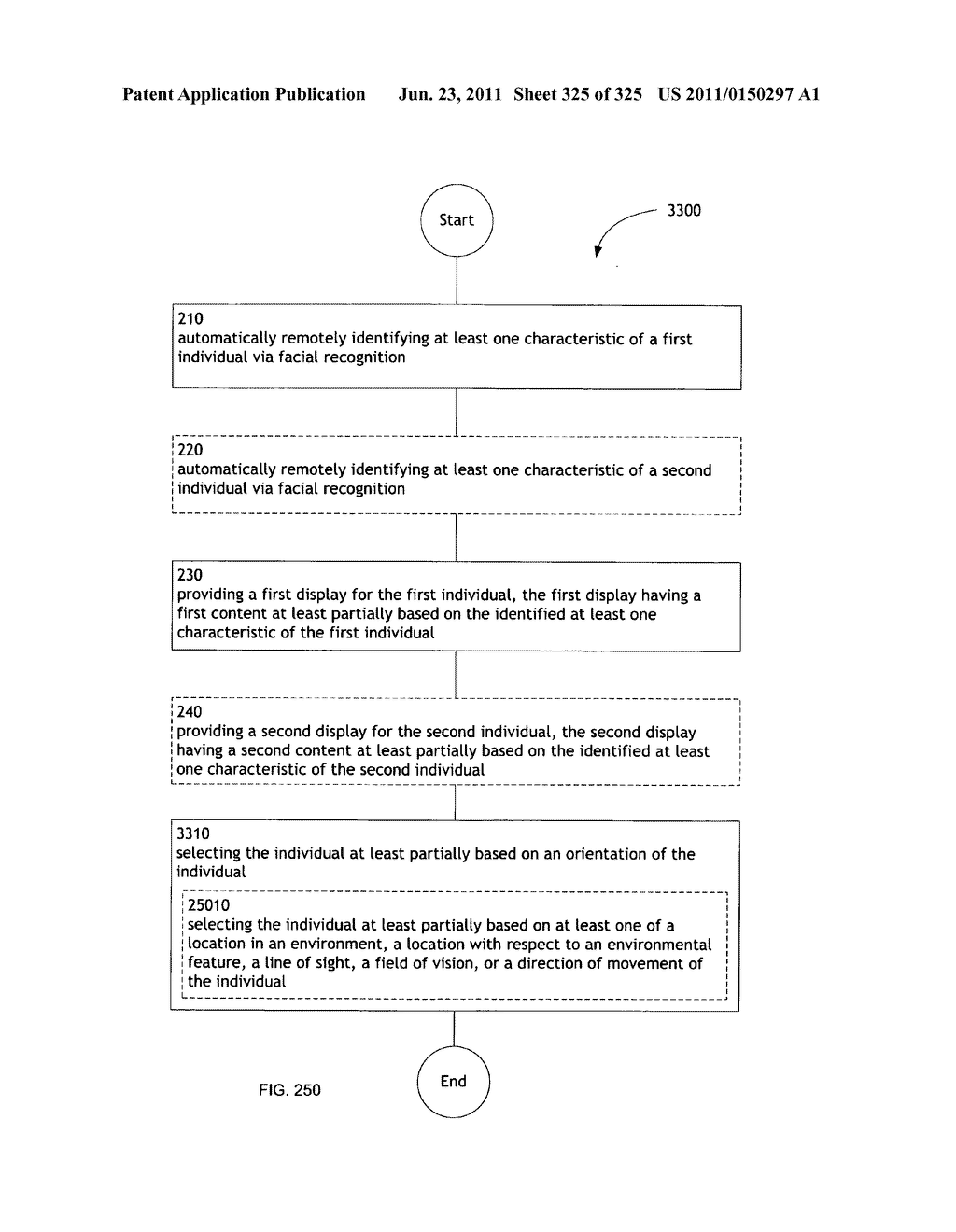 Identifying a characteristic of an individual utilizing facial recognition     and providing a display for the individual - diagram, schematic, and image 326
