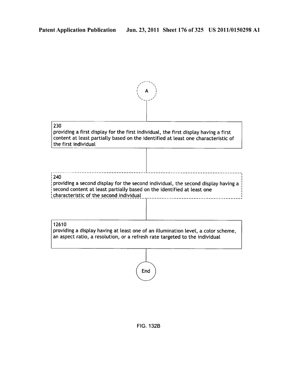 Identifying a characteristic of an individual utilizing facial recognition     and providing a display for the individual - diagram, schematic, and image 177
