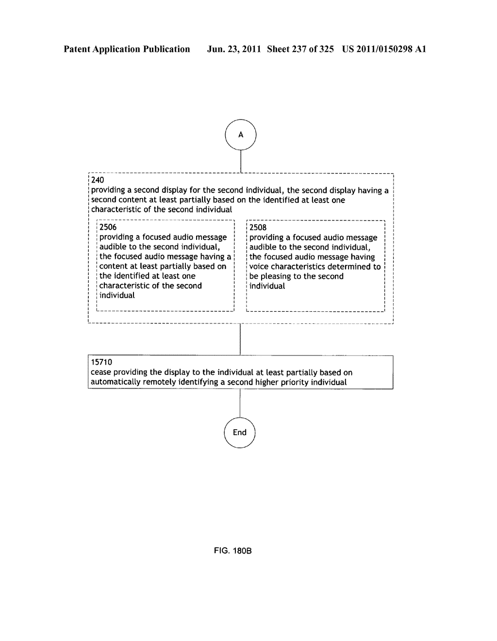 Identifying a characteristic of an individual utilizing facial recognition     and providing a display for the individual - diagram, schematic, and image 238