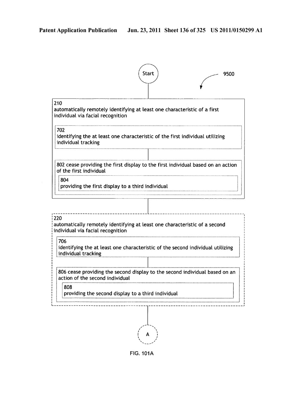 Identifying a characteristic of an individual utilizing facial recognition     and providing a display for the individual - diagram, schematic, and image 137