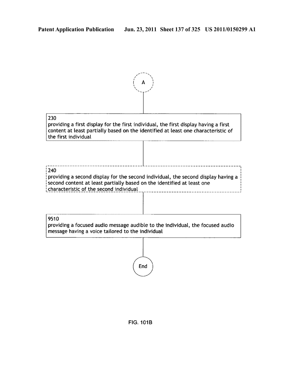 Identifying a characteristic of an individual utilizing facial recognition     and providing a display for the individual - diagram, schematic, and image 138