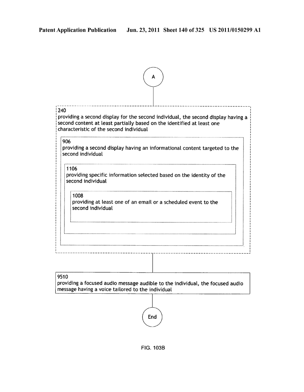 Identifying a characteristic of an individual utilizing facial recognition     and providing a display for the individual - diagram, schematic, and image 141