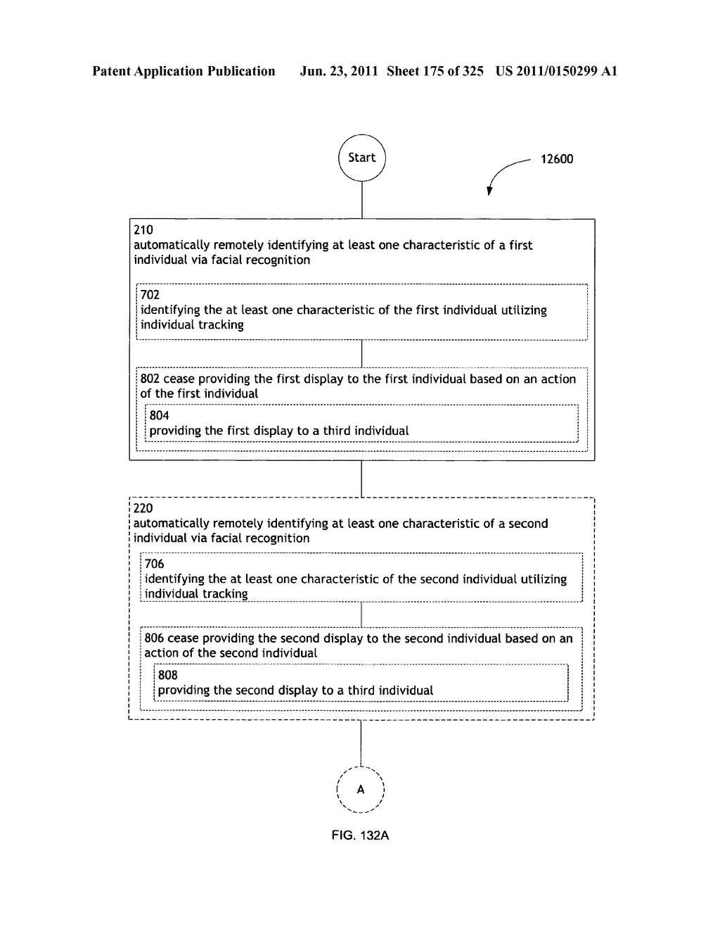Identifying a characteristic of an individual utilizing facial recognition     and providing a display for the individual - diagram, schematic, and image 176