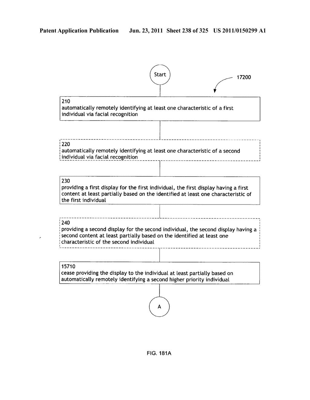 Identifying a characteristic of an individual utilizing facial recognition     and providing a display for the individual - diagram, schematic, and image 239
