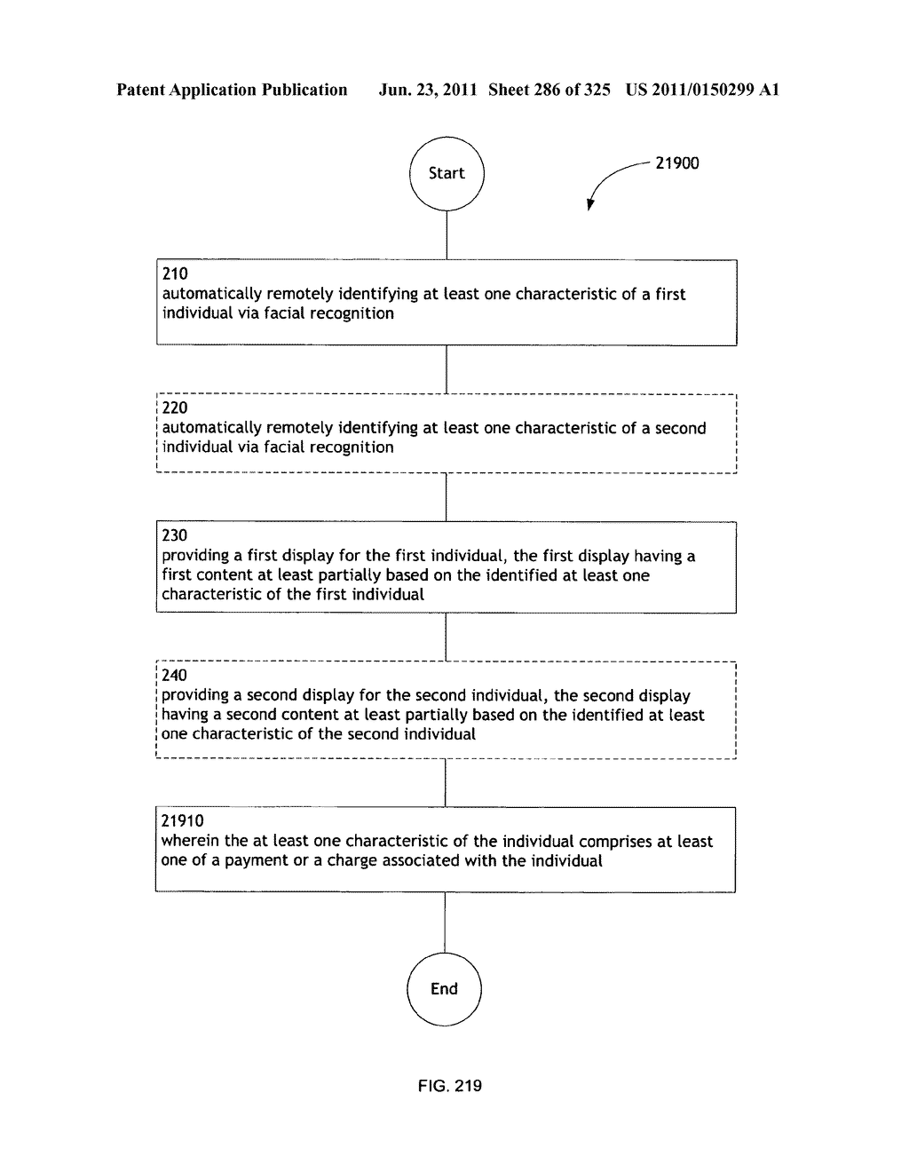 Identifying a characteristic of an individual utilizing facial recognition     and providing a display for the individual - diagram, schematic, and image 287