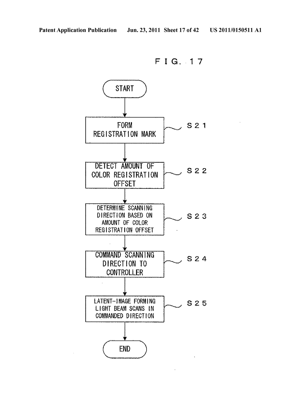 Image Forming Apparatus, Image Forming Method and Data Control Device - diagram, schematic, and image 18