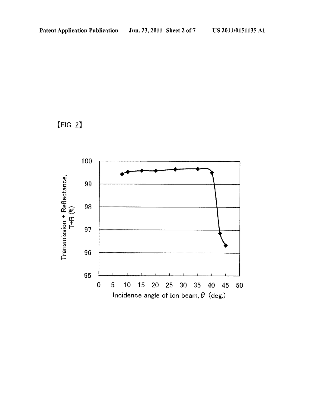 OPTICAL THIN-FILM DEPOSITION DEVICE AND OPTICAL THIN-FILM FABRICATION     METHOD - diagram, schematic, and image 03