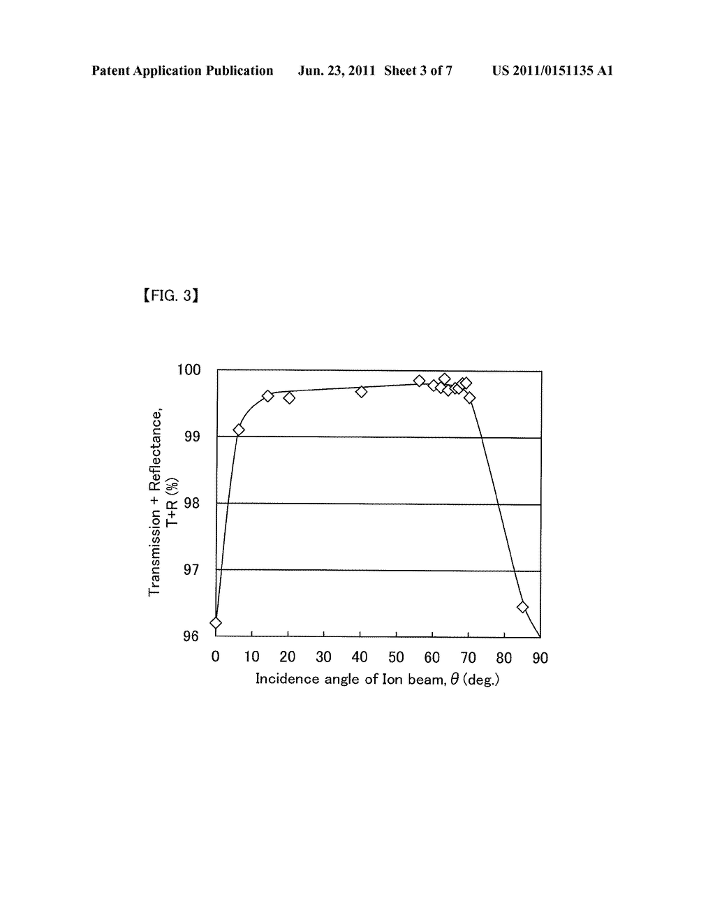 OPTICAL THIN-FILM DEPOSITION DEVICE AND OPTICAL THIN-FILM FABRICATION     METHOD - diagram, schematic, and image 04
