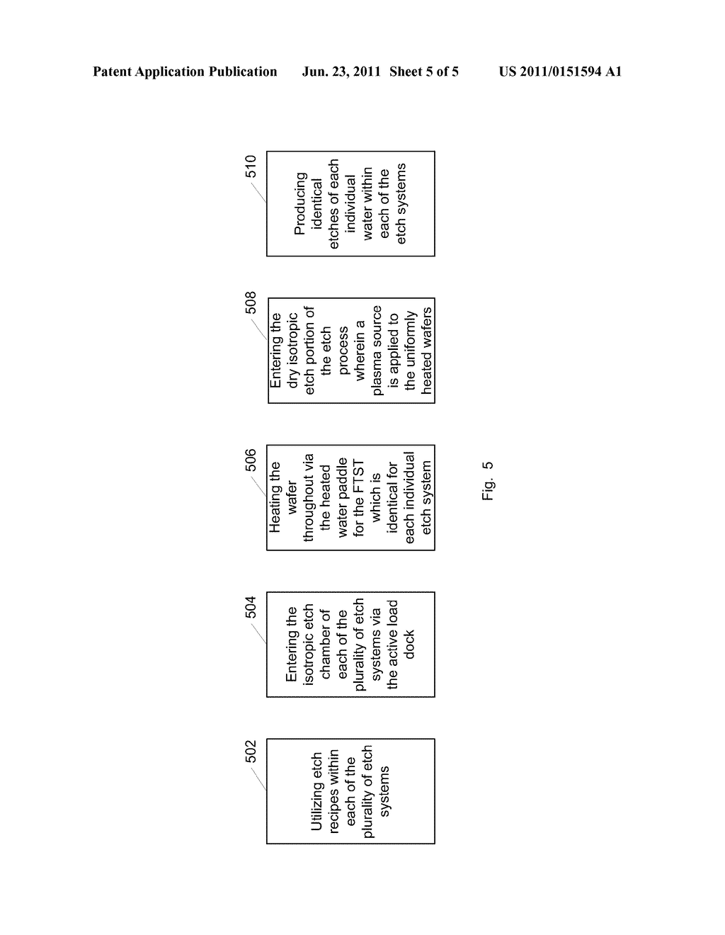 METHOD AND SYSTEM FOR CONTROLLED ISOTROPIC ETCHING ON A PLURALITY OF ETCH     SYSTEMS - diagram, schematic, and image 06