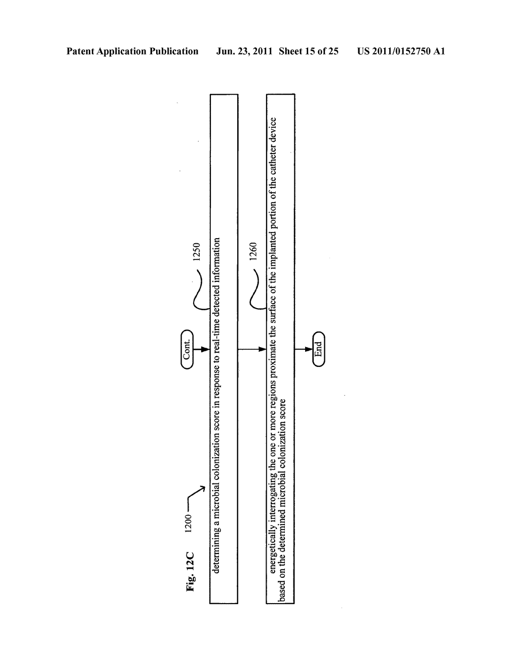 Systems devices, and methods including catheters configured to monitor and     inhibit biofilm formation - diagram, schematic, and image 16