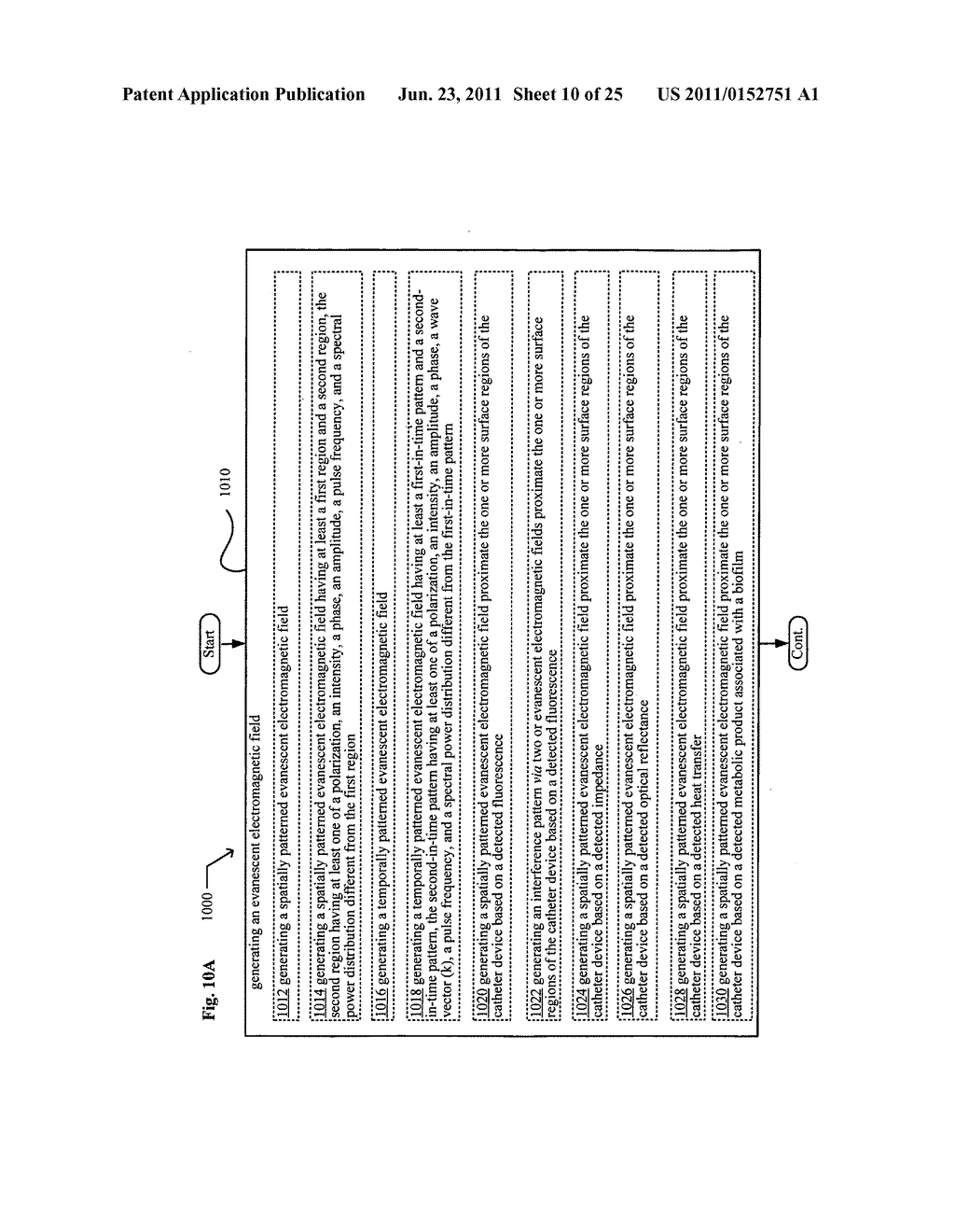 Systems, devices, and methods including catheters having UV-Energy     emitting coatings - diagram, schematic, and image 11