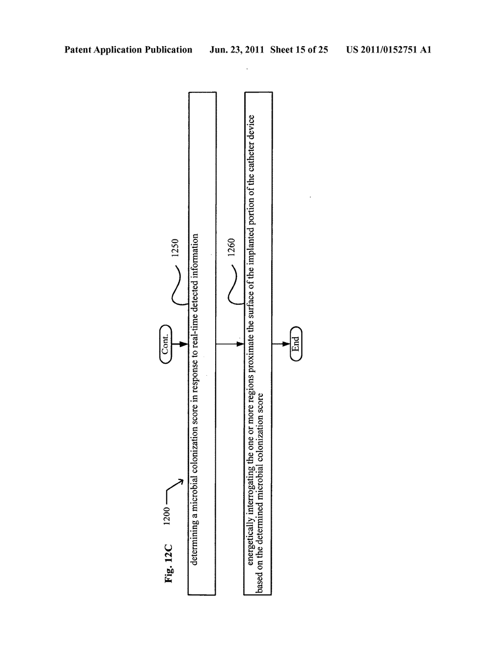 Systems, devices, and methods including catheters having UV-Energy     emitting coatings - diagram, schematic, and image 16