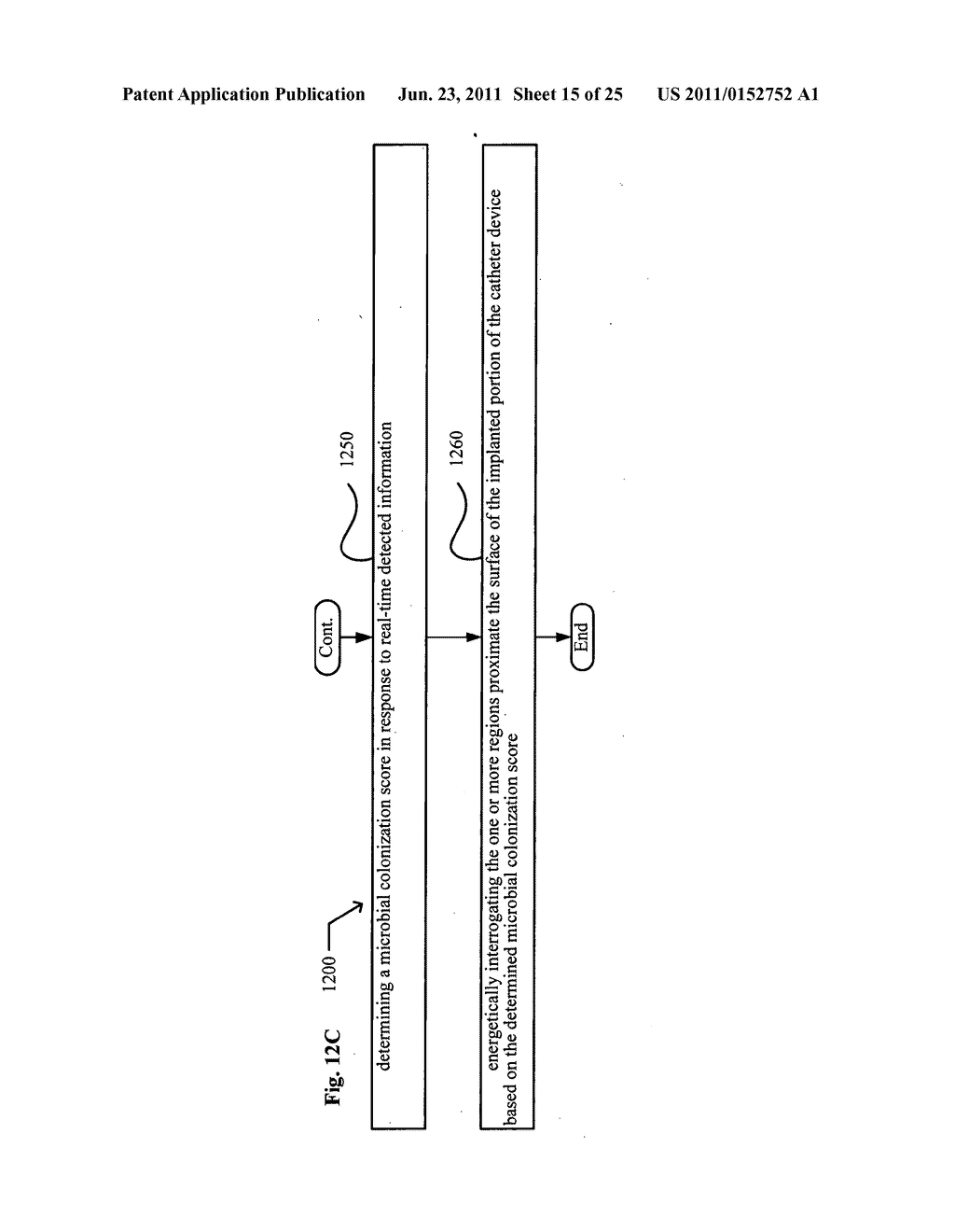 Systems, devices, and methods including catheters having components that     are actively controllable between transmissive and reflective states - diagram, schematic, and image 16