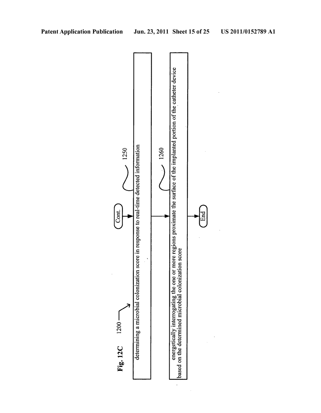 Systems, devices, and methods including catheters having components that     are actively controllable between two or more wettability states - diagram, schematic, and image 16