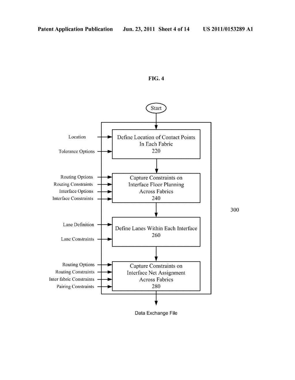 METHOD AND SYSTEM FOR SPECIFYING SYSTEM LEVEL CONSTRAINTS IN A     CROSS-FABRIC DESIGN ENVIRONMENT - diagram, schematic, and image 05