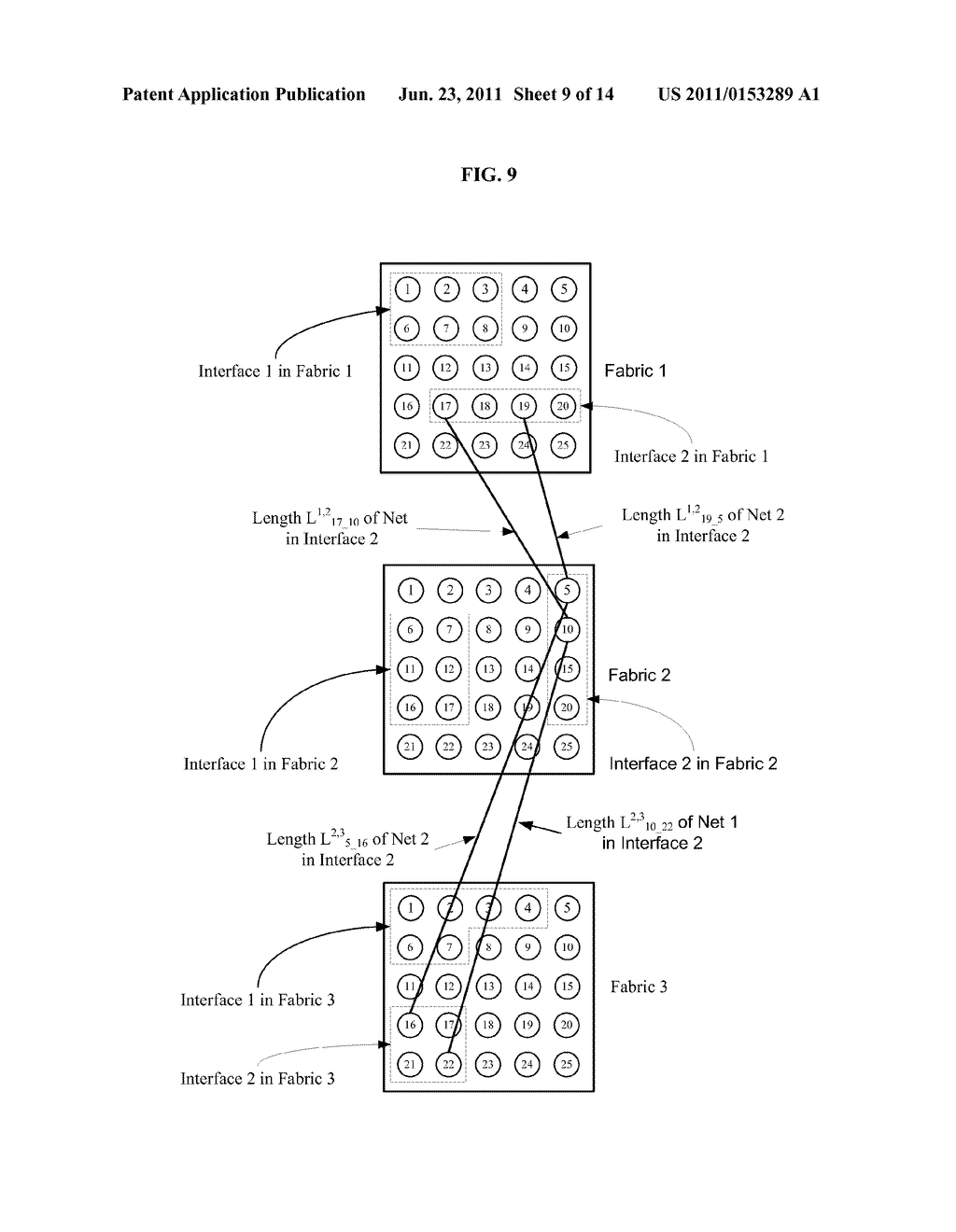 METHOD AND SYSTEM FOR SPECIFYING SYSTEM LEVEL CONSTRAINTS IN A     CROSS-FABRIC DESIGN ENVIRONMENT - diagram, schematic, and image 10