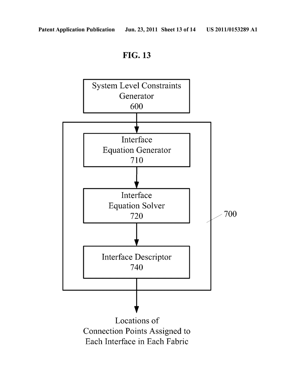 METHOD AND SYSTEM FOR SPECIFYING SYSTEM LEVEL CONSTRAINTS IN A     CROSS-FABRIC DESIGN ENVIRONMENT - diagram, schematic, and image 14