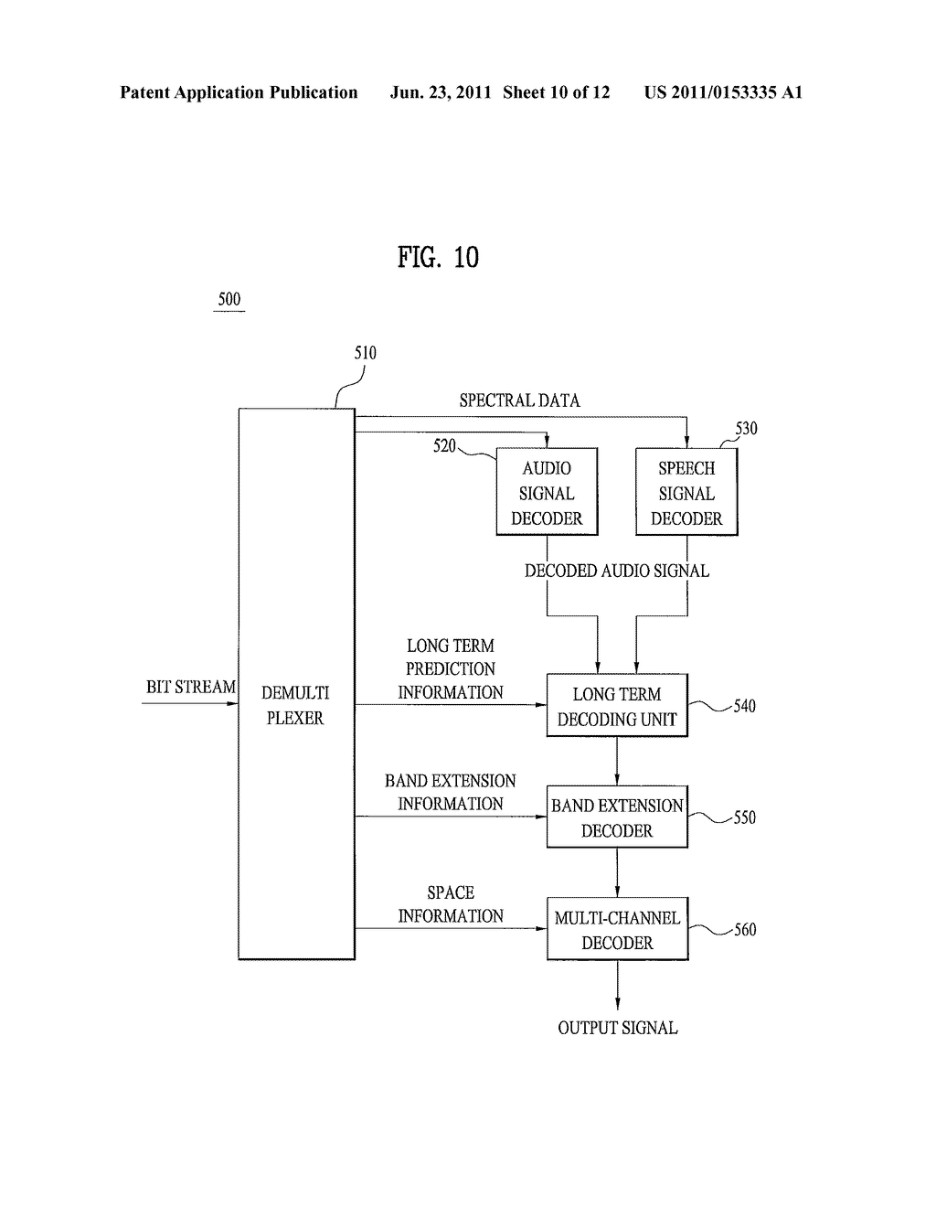 METHOD AND APPARATUS FOR PROCESSING AUDIO SIGNALS - diagram, schematic, and image 11