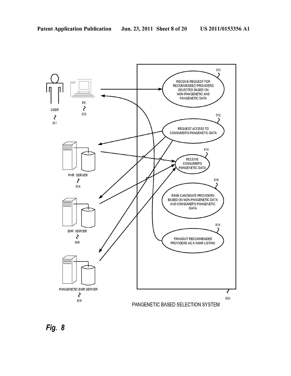 System, Method and Software for Healthcare Selection Based on Pangenetic     Data - diagram, schematic, and image 09