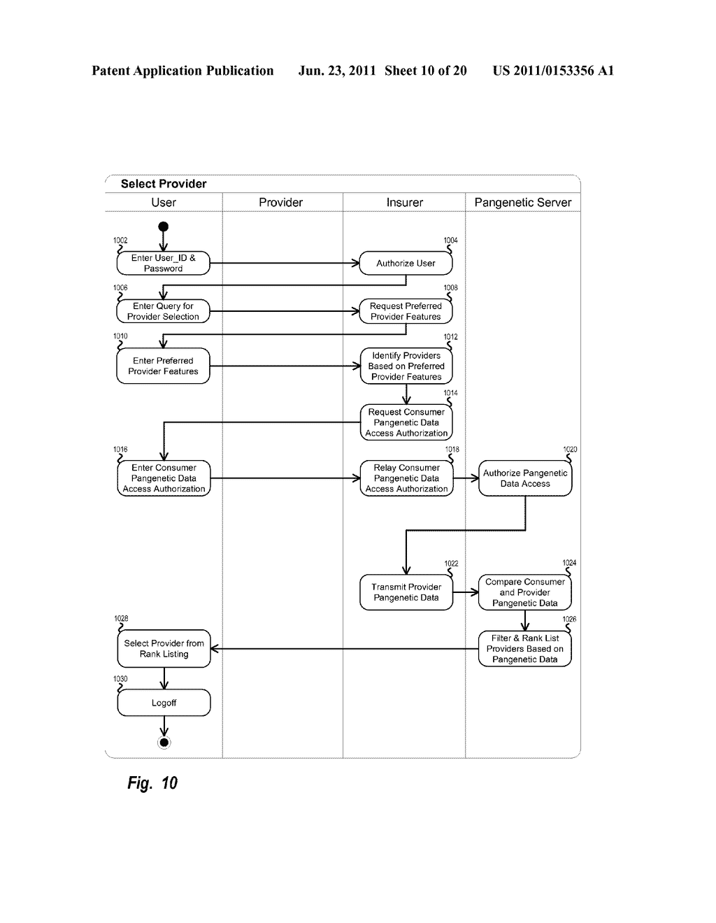 System, Method and Software for Healthcare Selection Based on Pangenetic     Data - diagram, schematic, and image 11