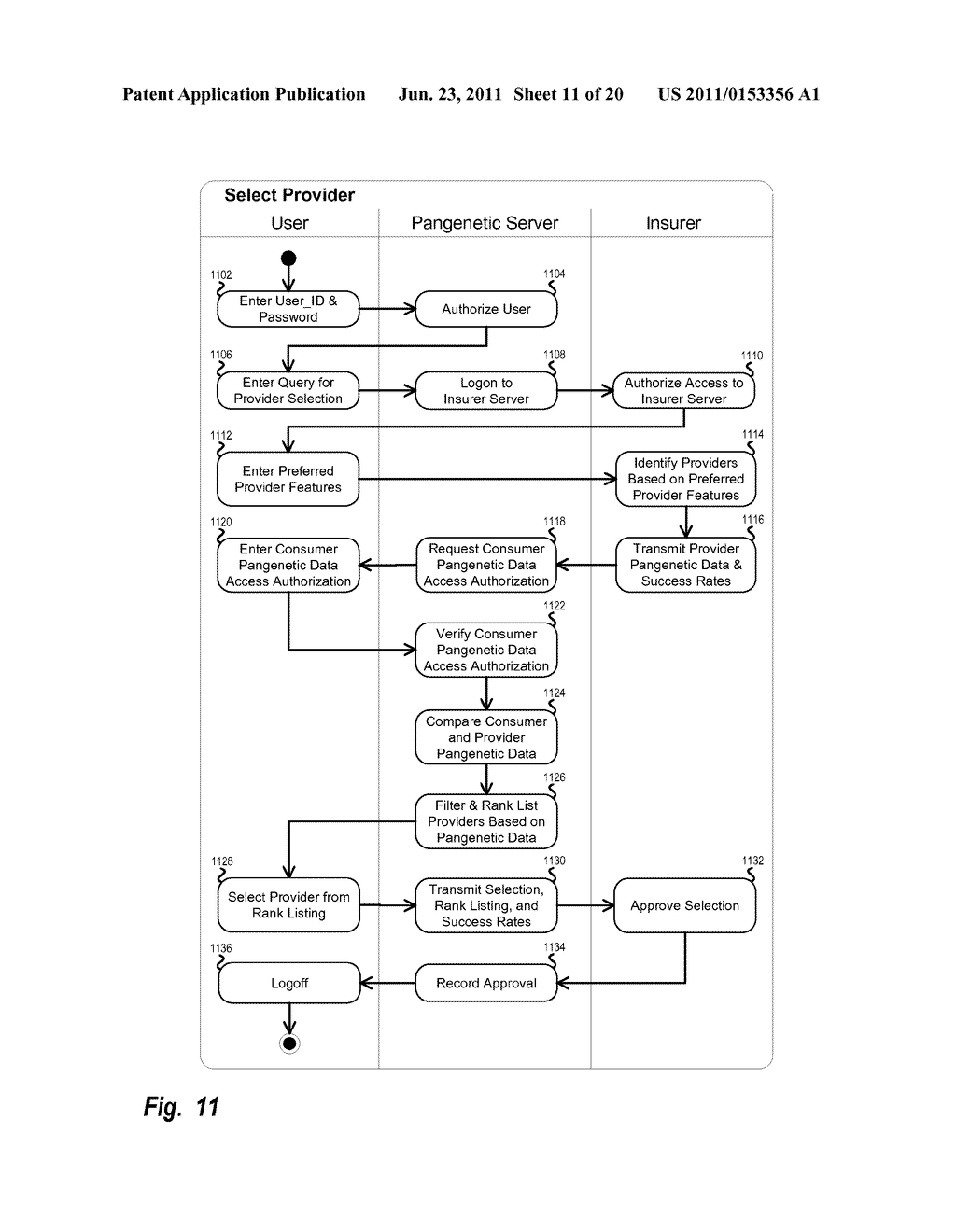 System, Method and Software for Healthcare Selection Based on Pangenetic     Data - diagram, schematic, and image 12