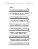TRANSPORT ALLOCATION AND PAYMENT SYSTEM, METHOD AND SOFTWARE diagram and image