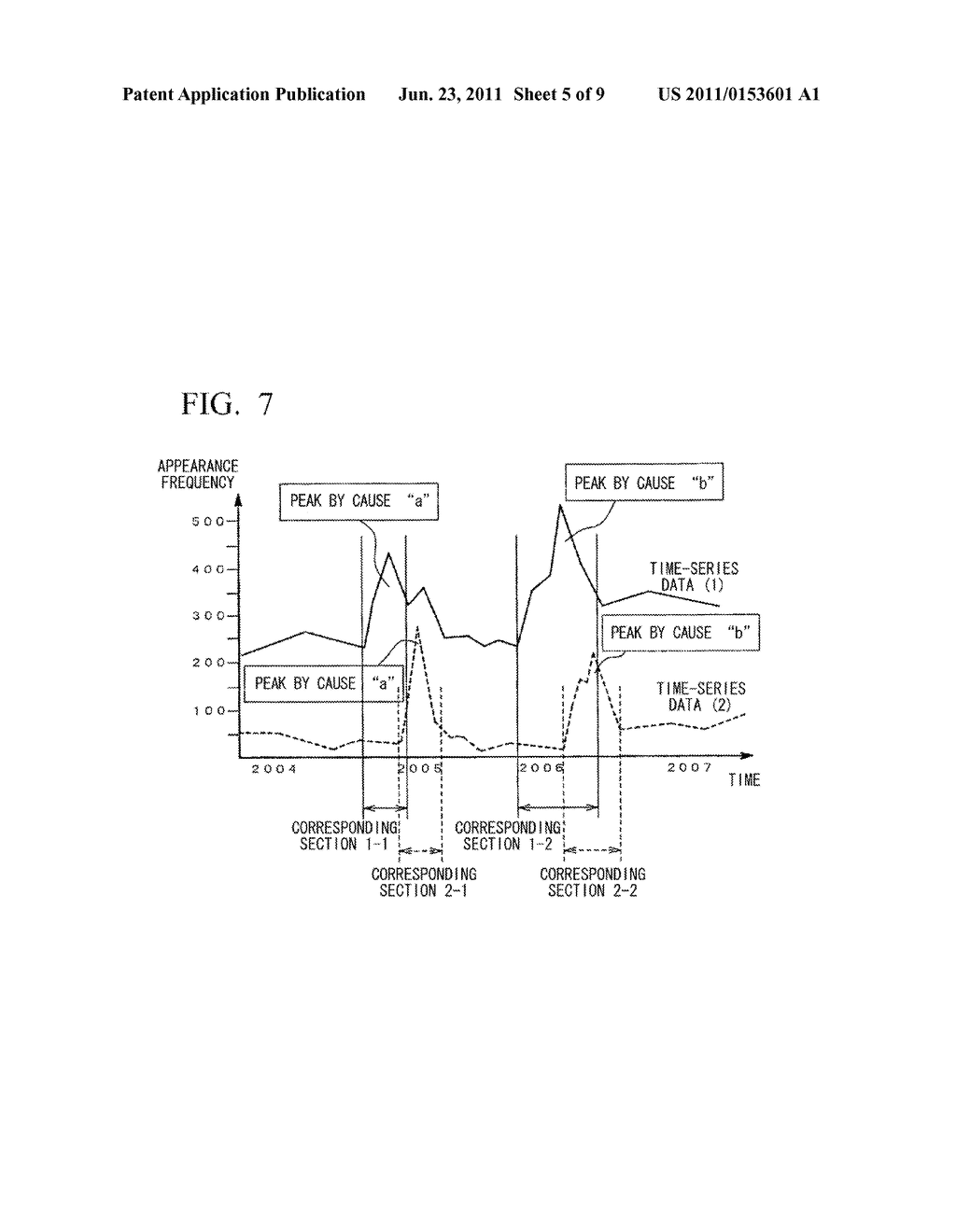 INFORMATION ANALYSIS APPARATUS, INFORMATION ANALYSIS METHOD, AND PROGRAM - diagram, schematic, and image 06