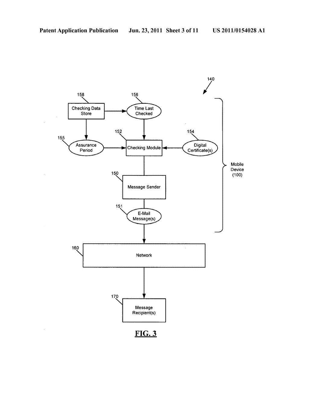SYSTEM AND METHOD FOR ADMINISTERING DIGITAL CERTIFICATE CHECKING - diagram, schematic, and image 04