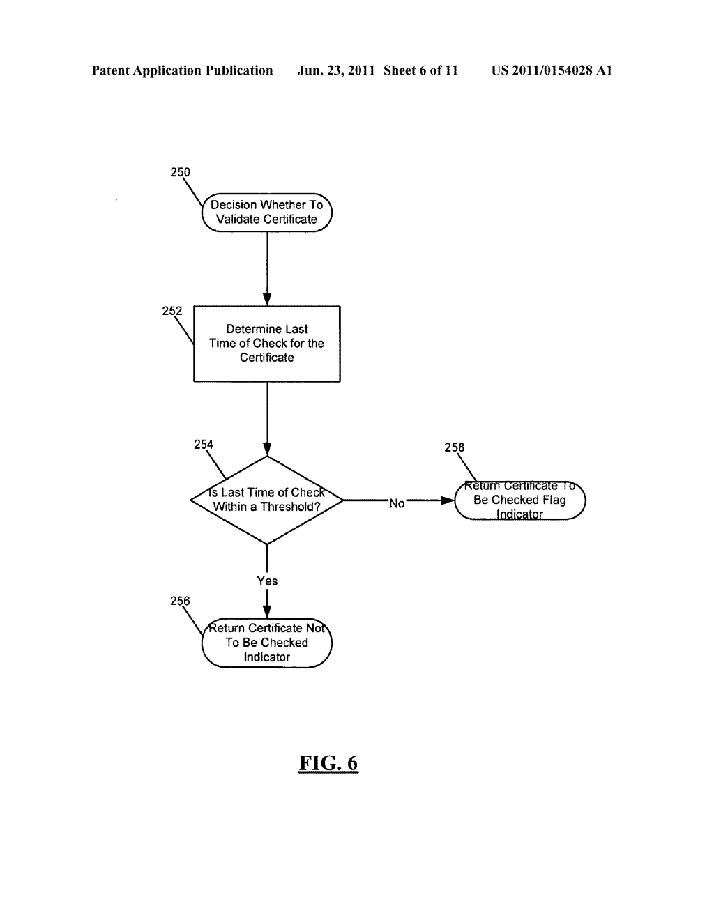 SYSTEM AND METHOD FOR ADMINISTERING DIGITAL CERTIFICATE CHECKING - diagram, schematic, and image 07