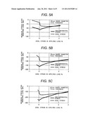 RESIDUAL STRESS IMPROVING METHOD FOR PIPE diagram and image