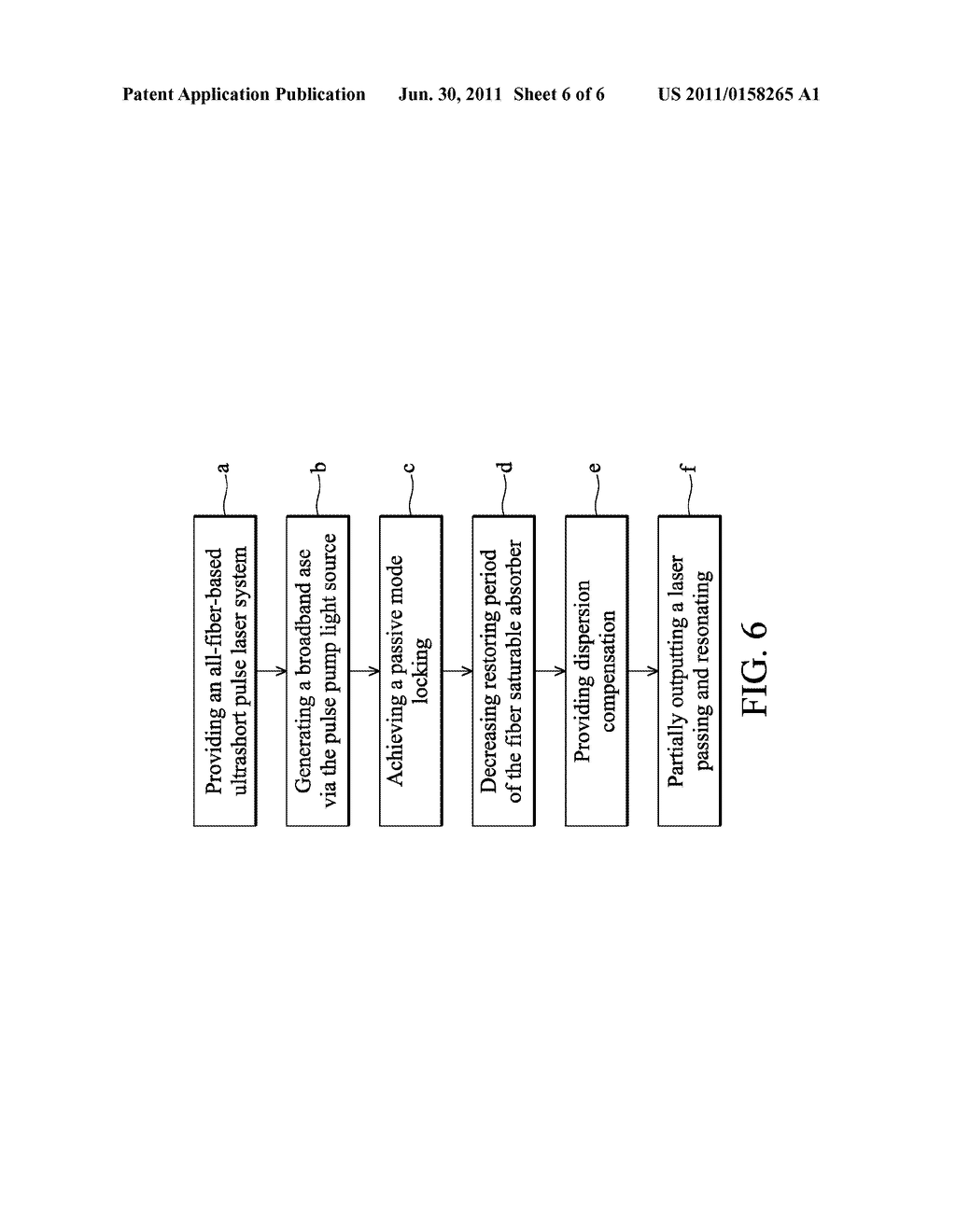 RING OR LINEAR CAVITY OF ALL-FIBER-BASED ULTRA SHORT PULSE LASER SYSTEM     AND METHOD OF OPERATING THE SAME - diagram, schematic, and image 07