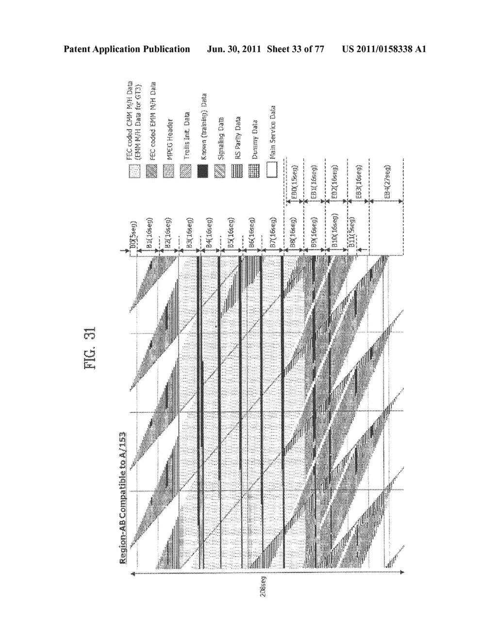 DIGITAL BROADCASTING SYSTEM AND METHOD FOR TRANSMITTING AND RECEIVING     DIGITAL BROADCAST SIGNAL - diagram, schematic, and image 34