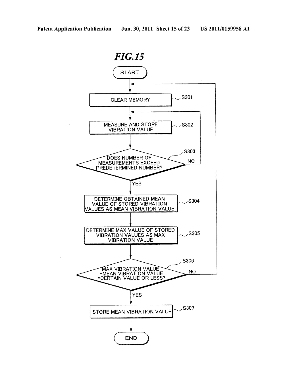 GAME DEVICE, METHOD FOR CONTROLLING GAME, GAME CONTROL PROGRAM AND     COMPUTER READABLE RECORDING MEDIUM STORING PROGRAM - diagram, schematic, and image 16