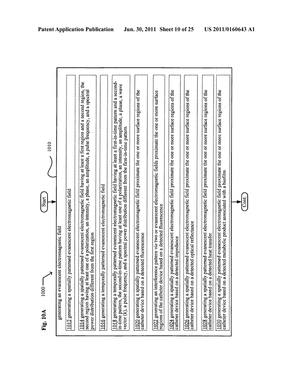 Systems, devices, and methods including catheters having acoustically     actuatable waveguide components for delivering a sterilizing stimulus to     a region proximate a surface of the catheter - diagram, schematic, and image 11
