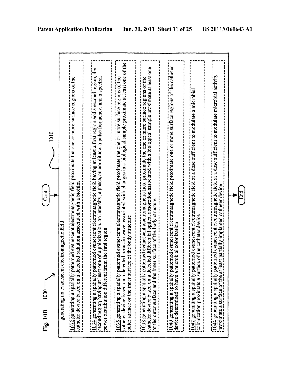 Systems, devices, and methods including catheters having acoustically     actuatable waveguide components for delivering a sterilizing stimulus to     a region proximate a surface of the catheter - diagram, schematic, and image 12