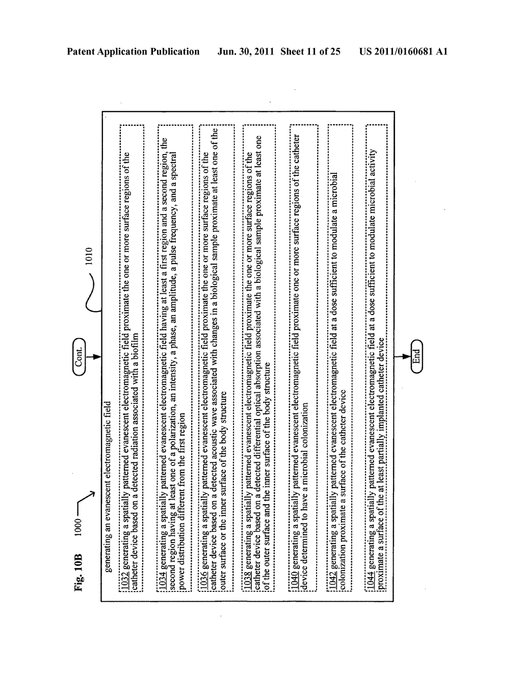 Systems, devices, and methods including catheters having light removable     coatings based on a sensed condition - diagram, schematic, and image 12