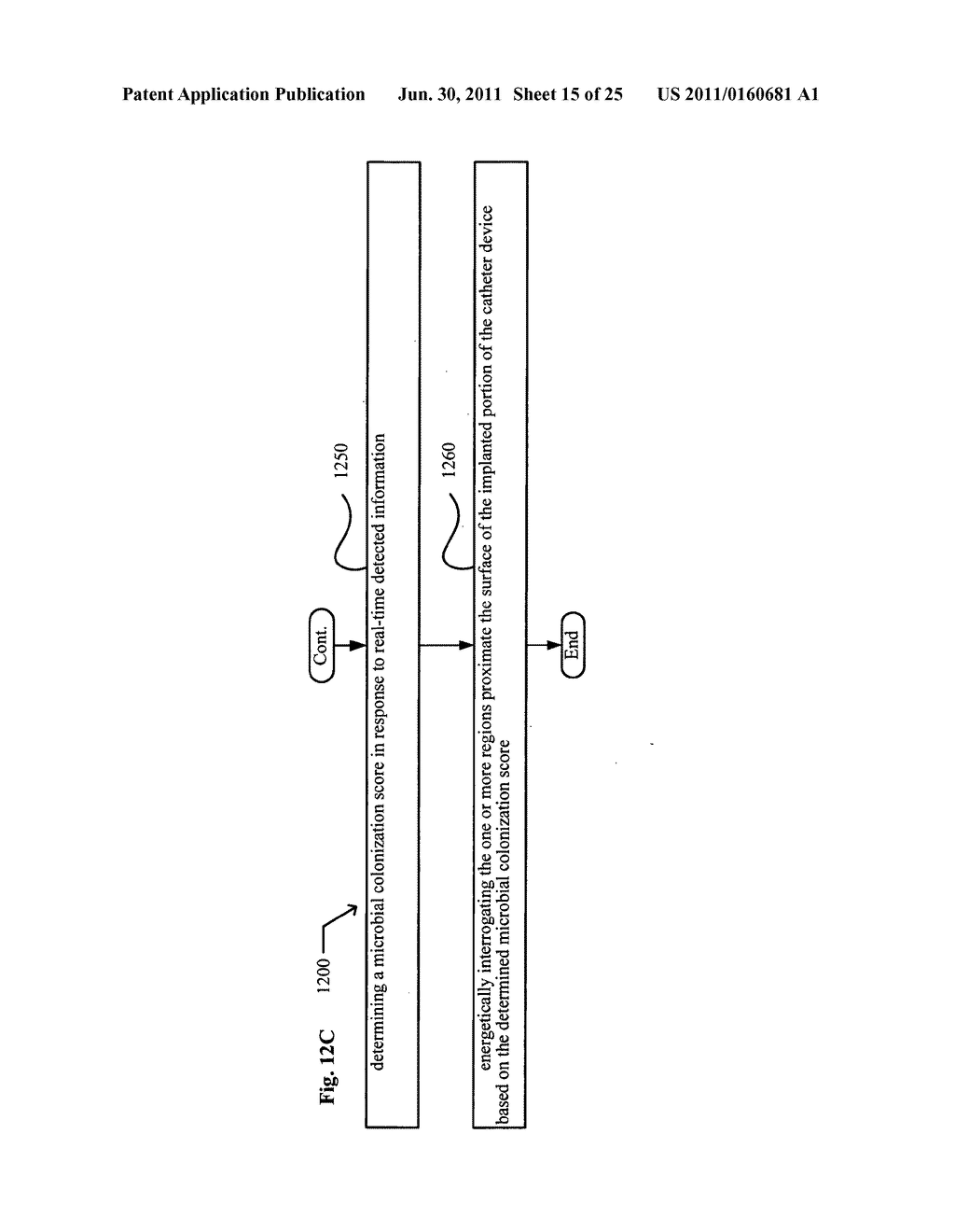 Systems, devices, and methods including catheters having light removable     coatings based on a sensed condition - diagram, schematic, and image 16